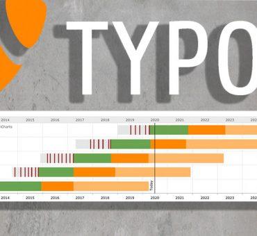 Update oder neu machen? – die TYPO3 Support-Zyklen